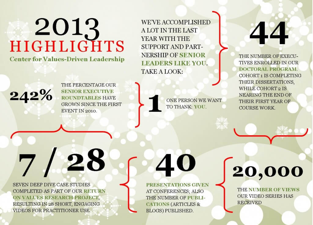 2013 infographic