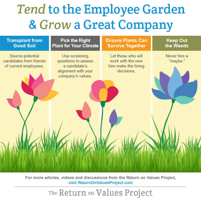 Grow-Great-Company-Infographic