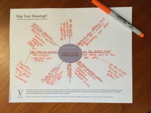 Values map fo creativity